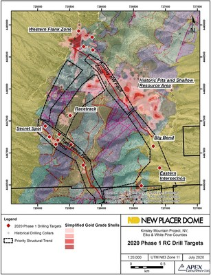 Figure 1: Kinsley Mountain Gold Project 2020 Planned Drill Holes and Gold Targets (CNW Group/New Placer Dome Gold Corp.)