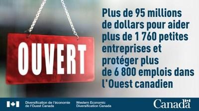 Plus de 95 millions de dollars de fonds d'aide et de relance affluent vers des entreprises de l'Ouest canadien (Groupe CNW/Diversification de l'économie de l'Ouest du Canada)