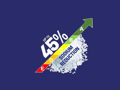 Mediterranean Umami, a sodium-reduction ingredient, improves Nutri-Score (PRNewsfoto/Salt of the Earth)