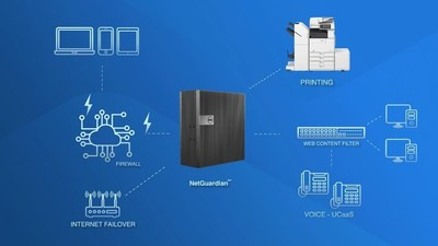 Canon Solutions America Announces NetGuardianSMB All-in-One Network Security, VPN, VoIP, and ISP Failover Solution.