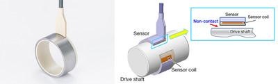 Sensor de torque sin contacto recientemente desarrollado para ejes de transmisión en vehículos motorizados (PRNewsfoto/NSK Americas)