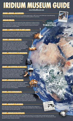 This Iridium Museum guide provides an overview of the content found within each exhibit.