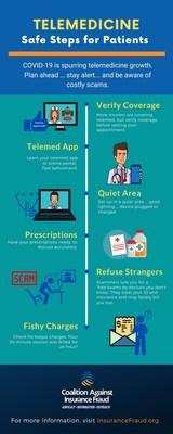 Telemedicine infographic—Coalition Against Insurance Fraud