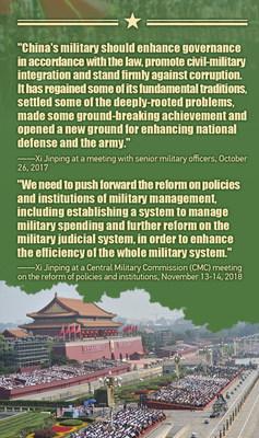 Une armée de nouvelle ère de calibre mondial : décodage par la CGTN de la vision chinoise (PRNewsfoto/CGTN)