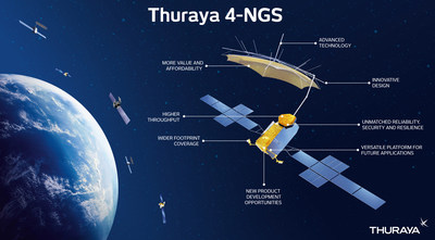 Thuraya 4-NGS (Next Generation System)