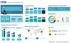 CEVA, Inc. Announces Second Quarter 2020 Financial Results