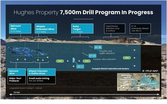 Figures 20_08-A 7500 drill program in progress (CNW Group/Summa Silver Corp.)