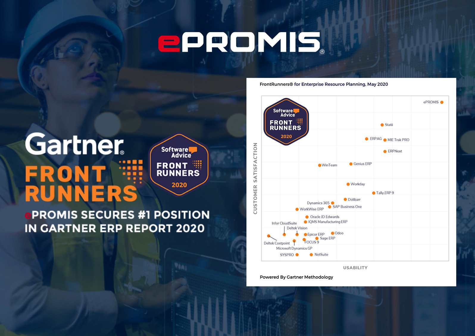 ePROMIS ERP Secures Top Position in FrontRunners® for ERP Report 2020
