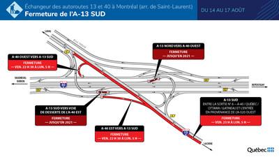 Échangeur des autoroutes 13 et 40 à Montréal (arr. de Saint-Laurent) - Fermeture de l'A-13 SUD (Groupe CNW/Ministère des Transports)