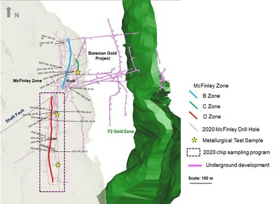Diagram 1: 2020 McFinley Zone Exploration Program – Conceptual Plan View of drilling and back sampling locations (CNW Group/Battle North Gold Corporation)