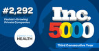 Competitive Health, Inc. Ranks on the Inc. 5000 for a Third Consecutive Year