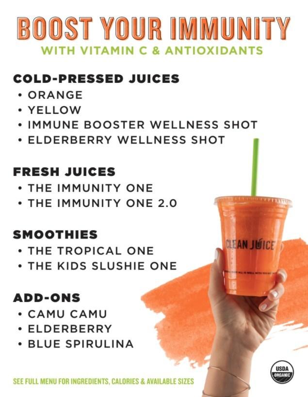 Immunity-Boosting Ingredients