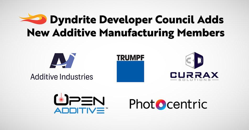 (PRNewsfoto/Dyndrite Corporation)