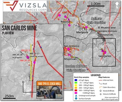 Figure 1: Plan map showing location of drill holes, mapped veins and surface and underground sampling at the San Carlos Mine on the Animas vein.  Inset shows detail of drill collar locations. (CNW Group/Vizsla Resources Corp.)