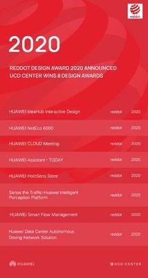 Red dot design award 2020 anunciou que o HUAWEI UCD Center ganhou 8 prêmios de design (PRNewsfoto/Huawei)
