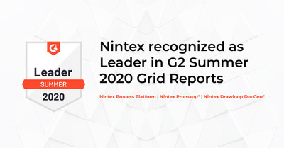 Nintex today announced that Nintex achieved six leader rankings in five G2 Summer 2020 Grid® Reports including Business Process Management (BPM), Digital Process Automation (DPA), No-Code Development Platforms, Proposal, and Salesforce CRM Document Generation.