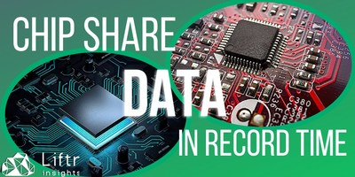 Chip share data in record time provided by Liftr Insights