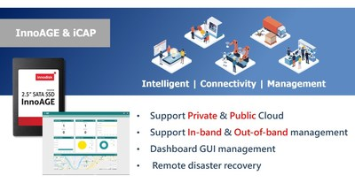 Enhance your smart applications with the power of Innodisk's InnoAGE and iCAP