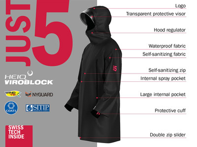 JUST5 by 2A, COATS, HEIQ,  WINDTEX VAGOTEX and SITIP, a multi-functional jacket featuring HeiQ Viroblock technology in all the components. Pre-order on Kickstarter starts on 26 August.