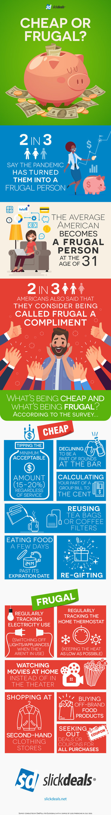 Are you cheap or frugal?