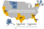 With Efforts to Reopen Schools Varying by State Due to COVID-19, Sales of Back-to-School Supplies Decline Nationwide
