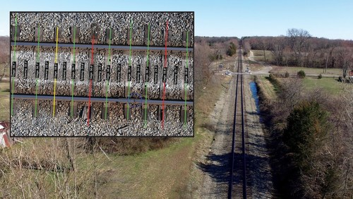 Rail-Inspector analysis (inset) of track image captured from aerial data collection
