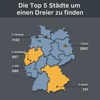 3Fun-Studie zeigt dass Deutsche während der Pandemie online Partner für Dreier suchen