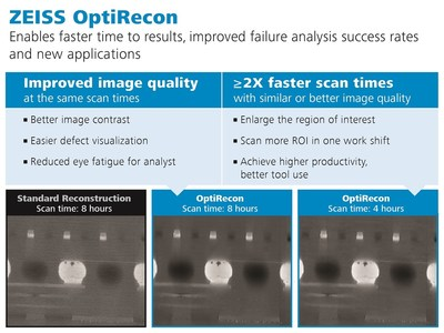 ZEISS OptiRecon uses iterative reconstruction to enable improved image quality at the same scan times or up to two times faster scanning speed with similar or better image quality compared to standard Feldkamp-Davis-Kress (FDK) reconstruction. Shown here, standard FDK vs OptiRecon image reconstruction results for a 2.5D package.