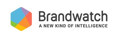 Brandwatch moves forward with a new brand identity that  highlights the sum of all the parts brought together to create the emerging Digital Consumer Intelligence offering.