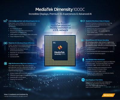 MediaTek's Dimensity 1000C 5G smartphone chipset debuts first in the US powering the new LG Velvet on T-Mobile's nationwide 5G network. (PRNewsfoto/MediaTek Inc.)