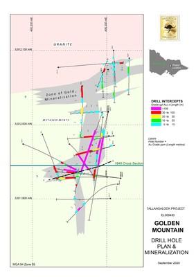 Figure 2 Golden Mountain Drill Hole Plan & Mineralisation Zones (CNW Group/Fosterville South Exploration Ltd.)
