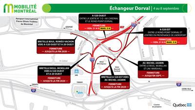 A520 et échangeur Dorval, longue fin de semaine du 4 septembre (Groupe CNW/Ministère des Transports)