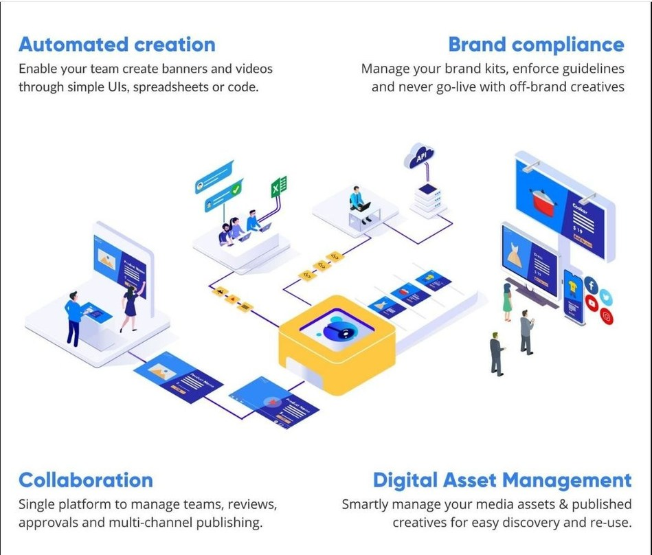 Rocketium launches daVinci, intelligent automation for its collaborative design platform