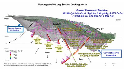 LONG SECTION (CNW Group/Copper Mountain Mining Corporation)