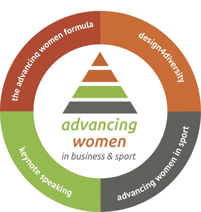 Advancing Women in Business & Sport to offer Leading Women's award-winning content & programs in Australia and New Zealand