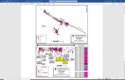 Figure 1: Inclined plan view and updated long section of drill results to date. (CNW Group/Great Bear Resources Ltd.)