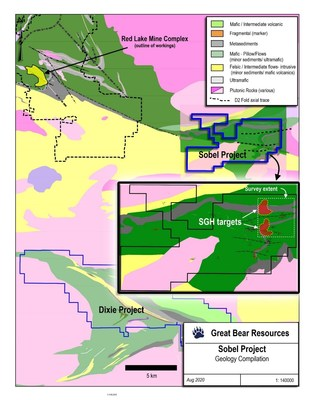 Figure 2: Geological map of the Red Lake Mine Complex and Great Bear's Sobel Property. Locations of the newly discovered SGH targets are shown in the inset. The location of the Dixie Project is also shown. (CNW Group/Great Bear Resources Ltd.)