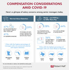 New Research: Compensation Trends Amid COVID-19