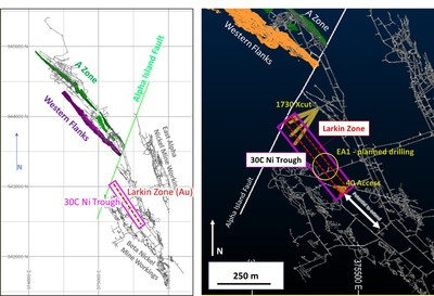 Figure 1: Plan view showing the drill traces targeting the 30C nickel trough south of the Alpha Island Fault and the location of the 30C Trough and Larkin Gold Zone (CNW Group/Karora Resources Inc.)