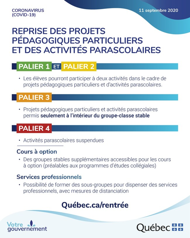 Infographie (Groupe CNW/Cabinet du ministre de l'Éducation)