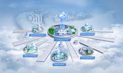 Áreas de exhibición de la Expo en línea Smart China 2020 (Fotografía del sitio web oficial de la Expo en línea Smart China 2020) (PRNewsfoto/iChongqing)