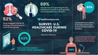 SURVEY: Voters Weigh-In On Healthcare During COVID-19 Pandemic
