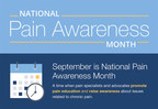 TheraLight Supports Pain Awareness Month September 2020