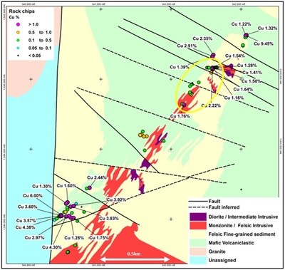Map 2 – Anagulu Gold/Copper Prospect Results of Rock Chip Sampling – Copper Values (CNW Group/Baltic I Acquisition Corp.)