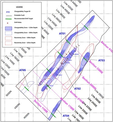 Map 3 – Anagulu Gold/Copper Prospect – Summary of Chargeability and Resisitivity Survey (CNW Group/Baltic I Acquisition Corp.)
