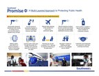 Southwest Bolsters The Southwest Promise by Keeping Middle Seats Open for Fall Travel