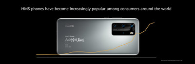 HMS phones have become increasingly popular among consumers around the world