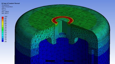 Instantaneous temperature distribution on a new calorimeter design for the ARC facility computed using Ansys