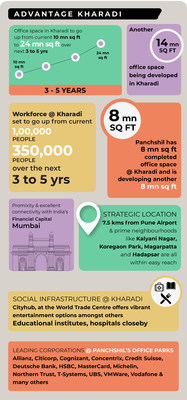 ADVANTAGE KHARADI