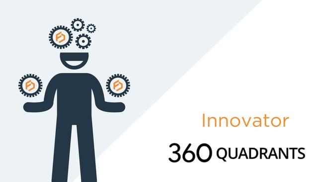 360Quadrants